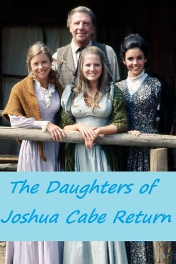 Poster of The Daughters of Joshua Cabe Return