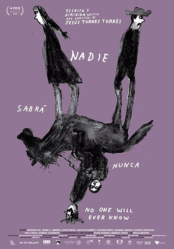 Poster of Nadie Sabrá Nunca