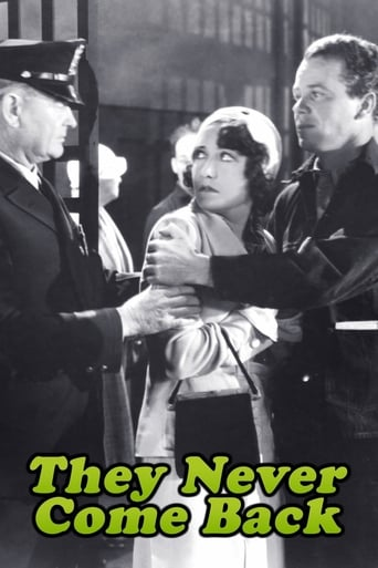 Poster of They Never Come Back