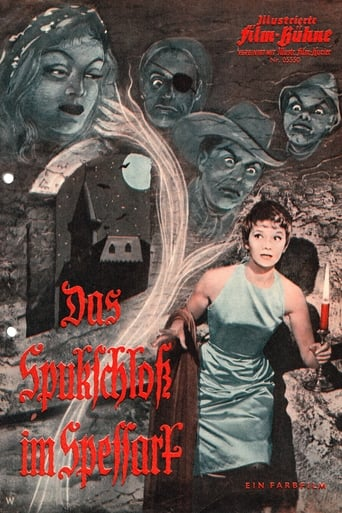 Poster of The Haunted Castle