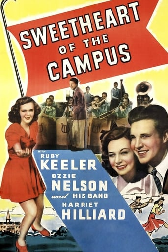 Poster of Sweetheart of the Campus