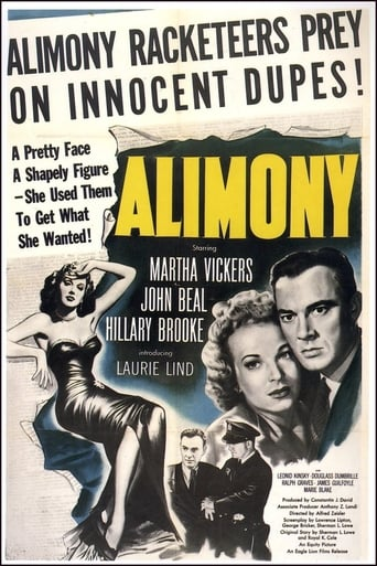 Poster of Alimony