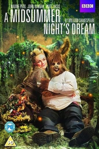 Poster of CBeebies Presents: A Midsummer Night's Dream