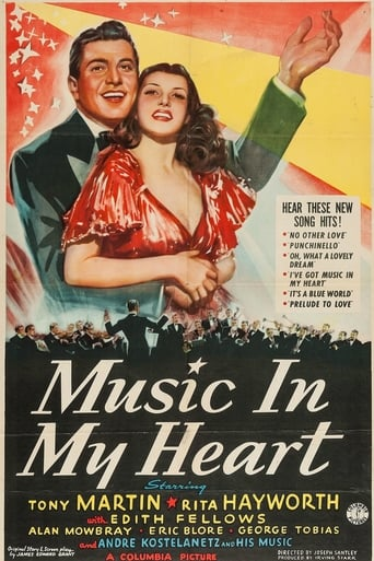 Poster of Music in My Heart