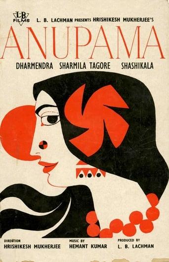 Poster of Anupama
