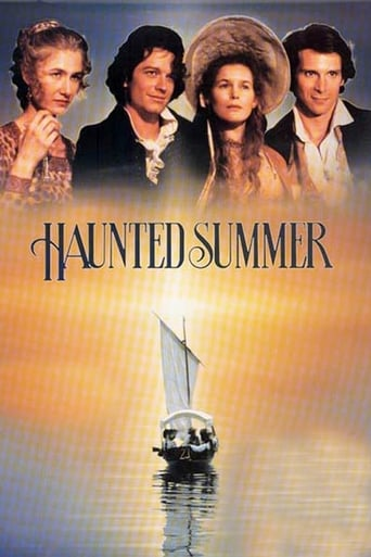 Poster of Haunted Summer