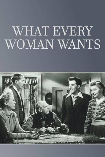 Poster of What Every Woman Wants