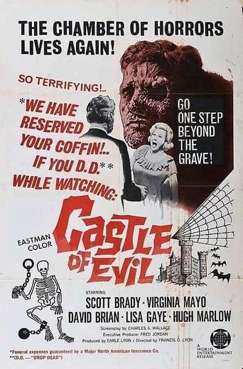 Poster of Castle of Evil