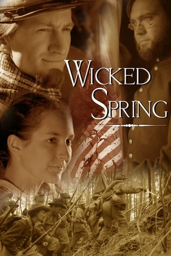 Poster of Wicked Spring