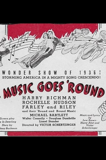 Watch The Music Goes 'Round full movie downlaod openload movies