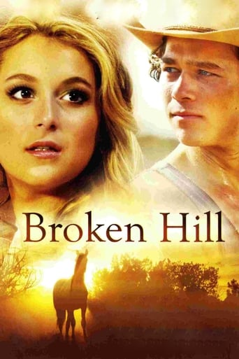 Poster of Broken Hill