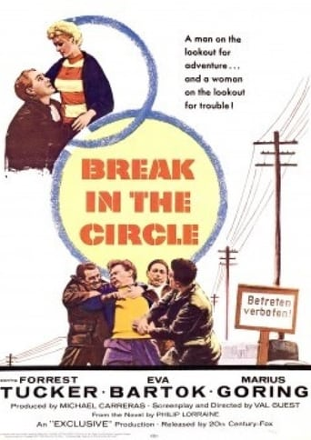 Poster of Break in the Circle
