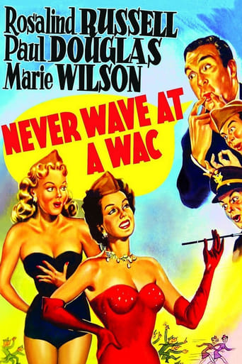 Poster of Never Wave at a WAC
