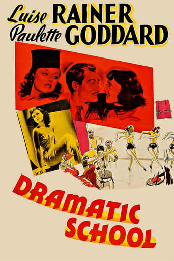 Poster of Dramatic School