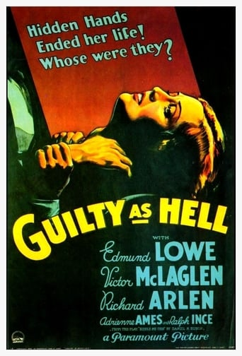 Poster of Guilty as Hell