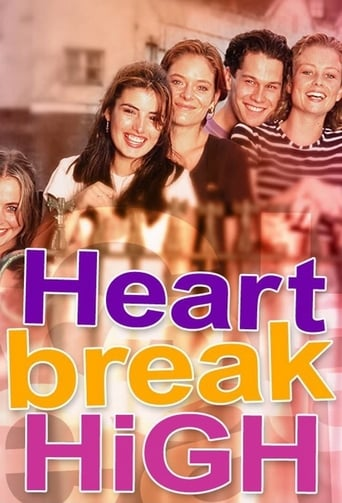 Poster of Heartbreak High