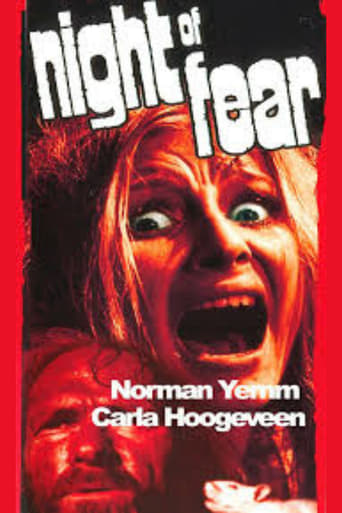 Poster of Night of Fear