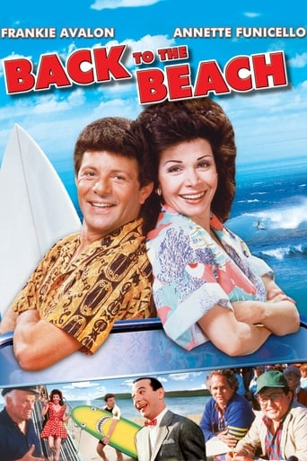 Poster of Back to the Beach