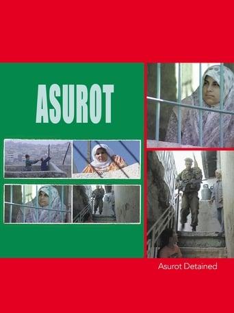 Asurot