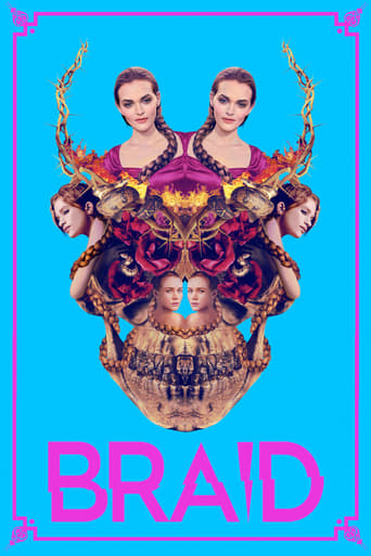 Poster of Braid