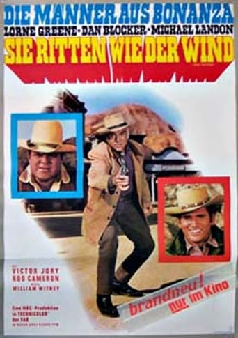 Poster of Ride the Wind