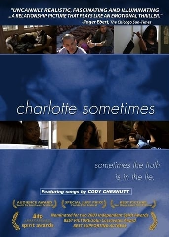 Poster of Charlotte Sometimes