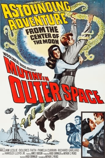 Poster of Mutiny in Outer Space