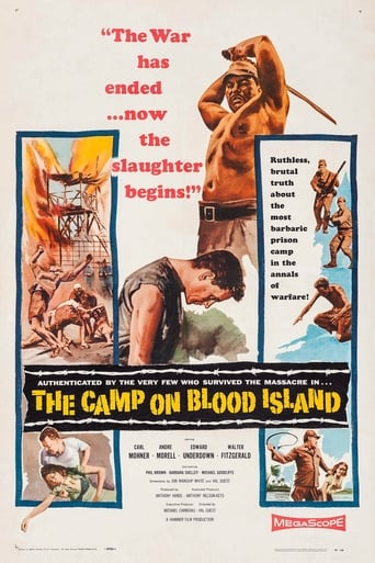Poster of The Camp on Blood Island