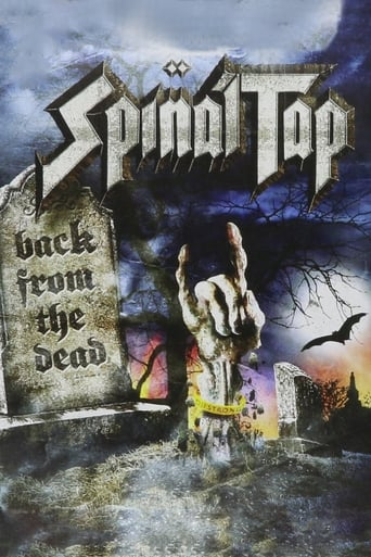Poster of Spinal Tap: Back from the Dead