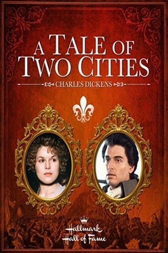 Poster of A Tale of Two Cities