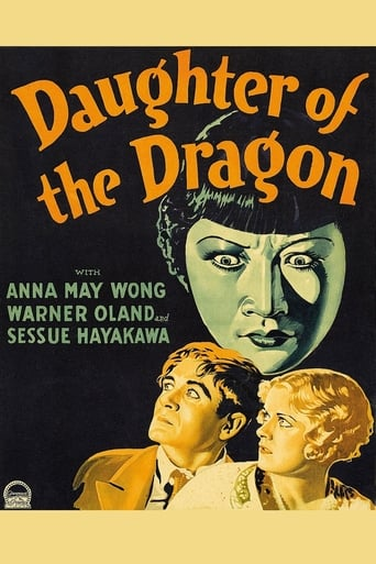 Poster of Daughter of the Dragon