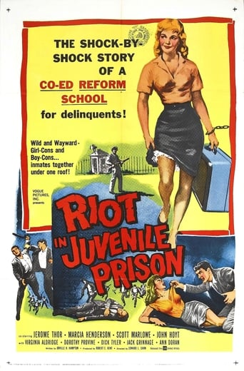 Poster of Riot in Juvenile Prison