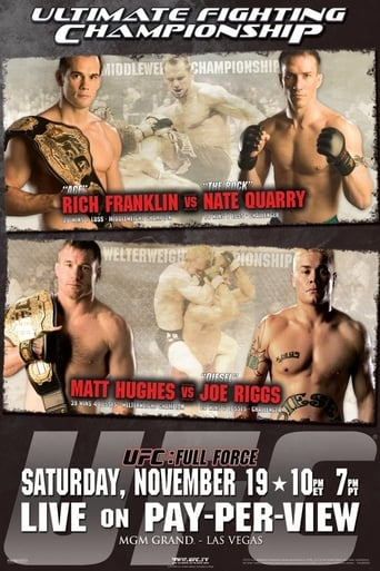 Poster of UFC 56: Full Force