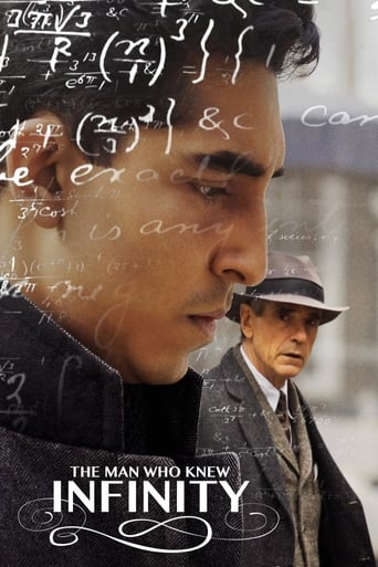 Poster of The Man Who Knew Infinity