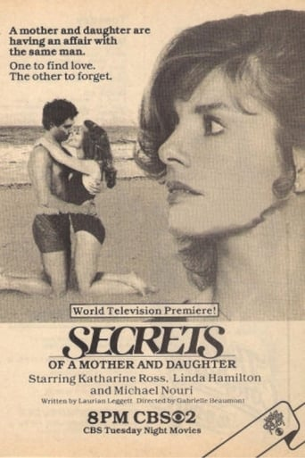 Poster of Secrets of a Mother and Daughter