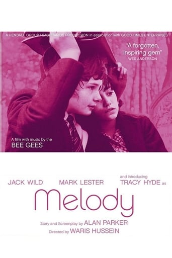 Poster of Melody