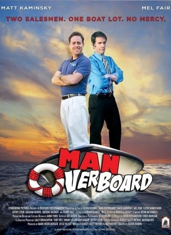 Poster of Man Overboard
