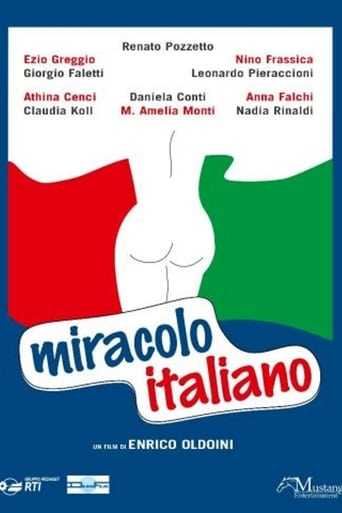 Poster of An Italian Miracle
