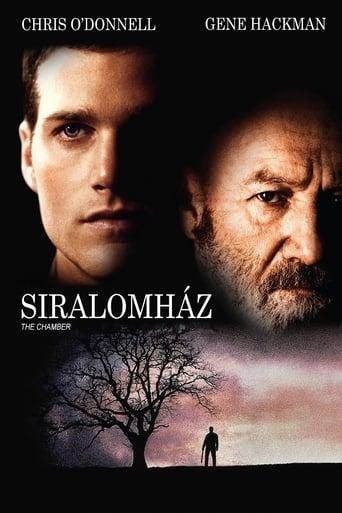 Poster of Siralomház