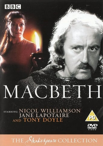 Watch Macbeth 1983 full online free