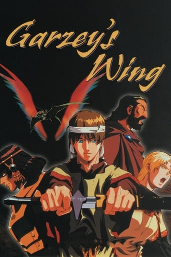 Poster of Garzey's Wing