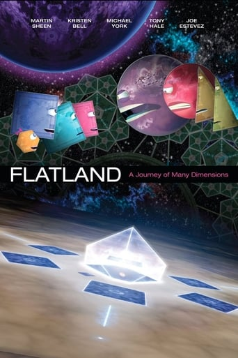 Poster of Flatland