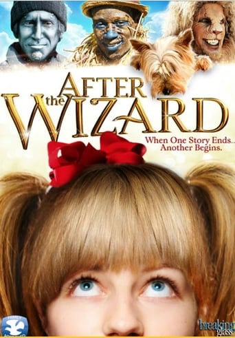 Poster of After the Wizard