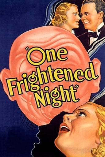 Poster of One Frightened Night