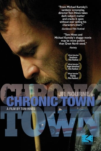 Poster of Chronic Town