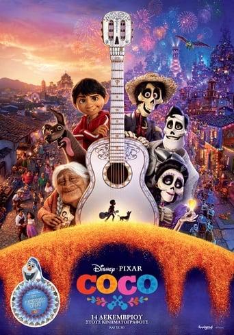 Poster of Coco: Το Γεύμα του Δάντη