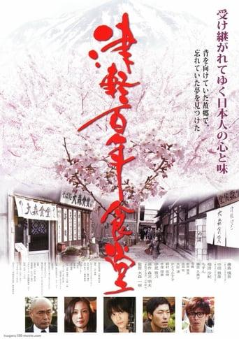 Poster of Tsugaru