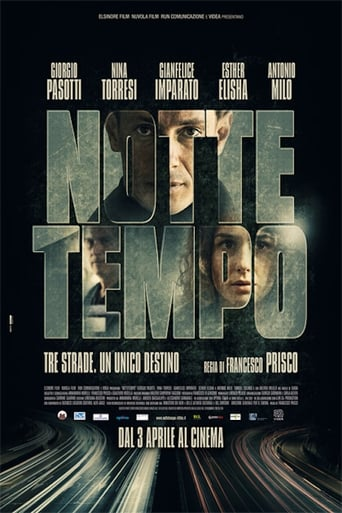 Poster of Nottetempo