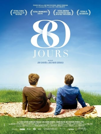 Poster of For 80 Days