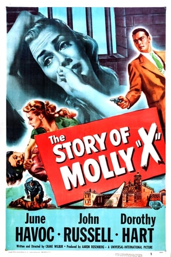 The Story of Molly X Movie Poster